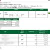本日の株式トレード報告R2,04,08