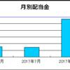 米国株の月別配当金(6月、7月、8月)
