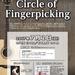 Circle Of Fingerpicking ゲストアーティストの西山隆行さんよりメッセージが!!
