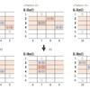 【ギター練習#002】前回の2〜4弦での3パターン・コードを少し実践的に(2021/8/9〜)