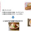 第1回AIチャレンジコンテスト(料理分類部門)に挑戦してみた!! (2)