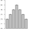 棒グラフの中央に散布図をプロットする方法 (pos.x)