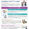 マドック ドラッガーマーケティング【ブランド構築】