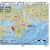 2016年07月07日 05時47分 三重県中部でM2.0の地震