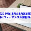 【株式】月間・週間運用パフォーマンス&保有株一覧(2019年8月)