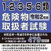 ≪危険物取扱者≫ 乙種制覇に向けて!!乙種1・5類 年始の試験に出願!!