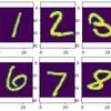 Pythonによる機械学習4(ニューラルネット応用 3/4)