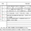 【6/14-6/18週の世界のリスクと経済指標】〜イールドカーブのフラットニング〜