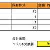 【配当金記録】2019年11月の配当金