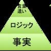 「新しい文章力の教室」【書評】