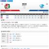 2019-05-21 カープ第44戦(三次)◯3対2 中日(25勝18敗1分)ノムスケ7回無失点の好投で8連勝。単独首位!