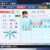ダルビッシュ有 (2009) 【パワプロ2018】