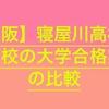 【高校受験2020】寝屋川高校の併願校の大学合格実績を比較