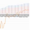 【トラリピ2すくみ】トラリピのメキシコペソ円2すくみ検証。第51週 (1/9)は年利換算9.4%。レンジに入り利益が積みあがり始めました。
