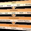PowerPoint 2007 とアルファ値付き画像出力