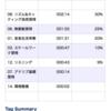 2020/05/15(金)