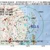 2017年08月26日 23時58分 岩手県沿岸北部でM3.6の地震