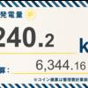 10/27〜11/2の総発電量は533.8kWh(目標比85%)でした