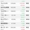 丸千代山岡家 (3399)、アイ・ケイ・ケイ(2198)買いの記録