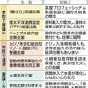 「森友・加計」避けたい官邸 参院自民が押し切る 会期延長 国会、来月22日まで - 東京新聞(2018年6月21日)