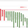 2021小倉大賞典G3 全馬指数