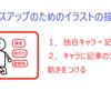 ブログでアクセス数を増やすためのイラストの描き方