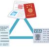ベトナム・ハノイでパスポート/労働許可証/ビザを更新
