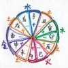 補足:十二支の五行分類と陰陽分類