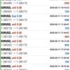 【 5月 11日 】FX自動売買記録:ユーロドル
