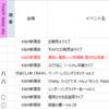 20170520(土)高知×鳥取×小林清美 混ぜるな危険!~最強ラスボス参戦SP@ K&M新宿店