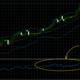 分析して勝ちたいなら今はドル円では無く「AUD/USD」を狙おう!