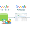 『Googleショッピング広告』の始め方!【登録、運用、メリット、ネットショップ、料金、スマホ】