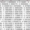 CSVファイルについて【gnuplotを使う前に】