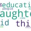 英語学習の参考にTED Talksで最も再生回数の多いプレゼンを分析してみた。Ken Robinson:Do schools kill creativity?