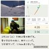 2019年2月2日(土)【明日は、かみふらの雪まつりの巻】