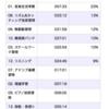 2020/04/30(木)