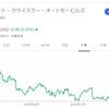 【投資実践】2019年5月中旬、フィアット・クライスラー(FCAU)に約25万円分の投資を行いました。
