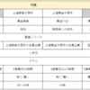 中国金融の教科書:中国におけるゴールド(Gold、金、XAU/USD)の投資商品について