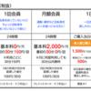 2019/6/12 借用