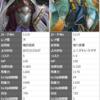 新章の天カード追加について【14時追記】
