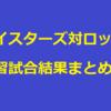 【横浜DeNA】ドラフト一位入江登板!ベイスターズ千葉ロッテ戦・練習試合結果まとめ/2月20日