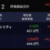 ソラストが1200円を突破!+25万