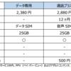 U-mobileから大容量25GBプランとかけ放題プランオプション登場