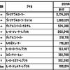 【ガバエイム奮闘記#93】塗りPランキング(2019年6月版)