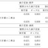 媒介分析の推定方法と尺度水準による推定結果の違い[Mplus]