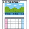 【雑記22】2020年の振り返り~博物館・美術館・音楽~