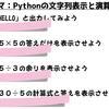 高校情報1 プログラミング Python基礎講座 第1回 Pythonとは?インストール・HelloWorld 演算子