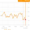 糖質制限ダイエット日記 最軽量更新の58.4kg!今年1月のピークから▲5.4kg減!