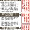 「子ども目線」置き去り? 保育の現場で進む規制緩和 - 東京新聞(2018年12月9日)