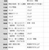 12月16日編 ブログ合宿「10記事書くまで帰れま10」